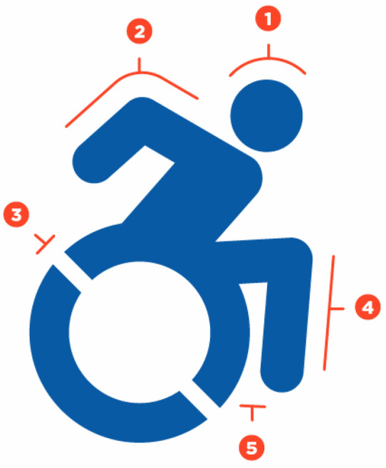 Accessible icon project - caratteristiche