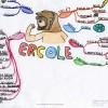 mappa mentale su tema mitologico